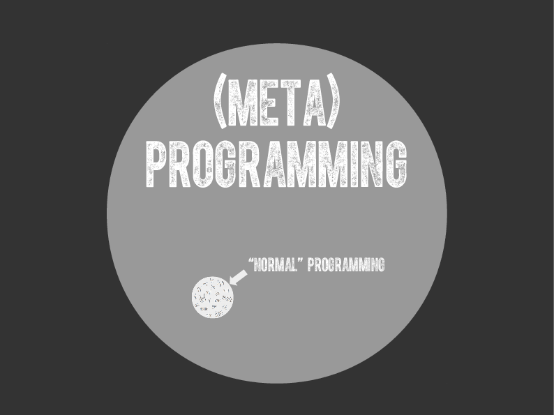 Normal Programming as Niche