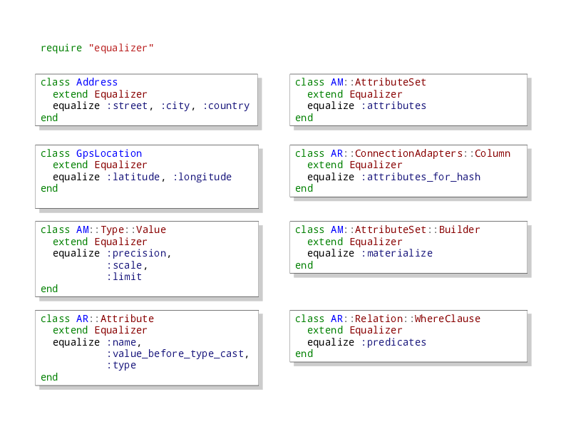 Refactor other Classes with Equalizer