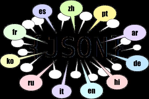 JSON Translation Data